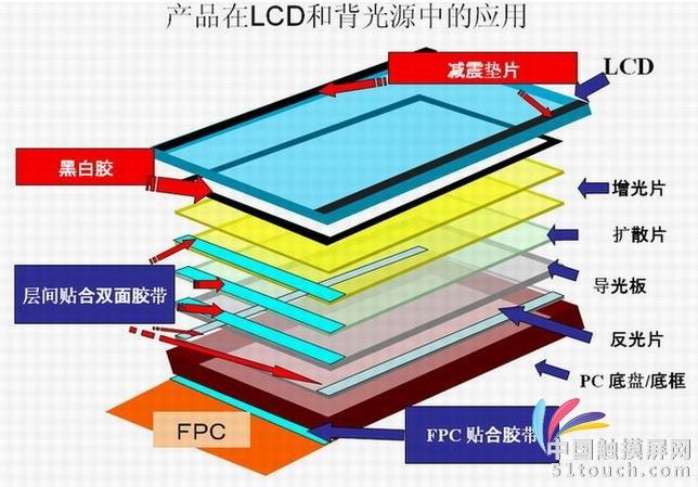 lcd玻璃电路图解