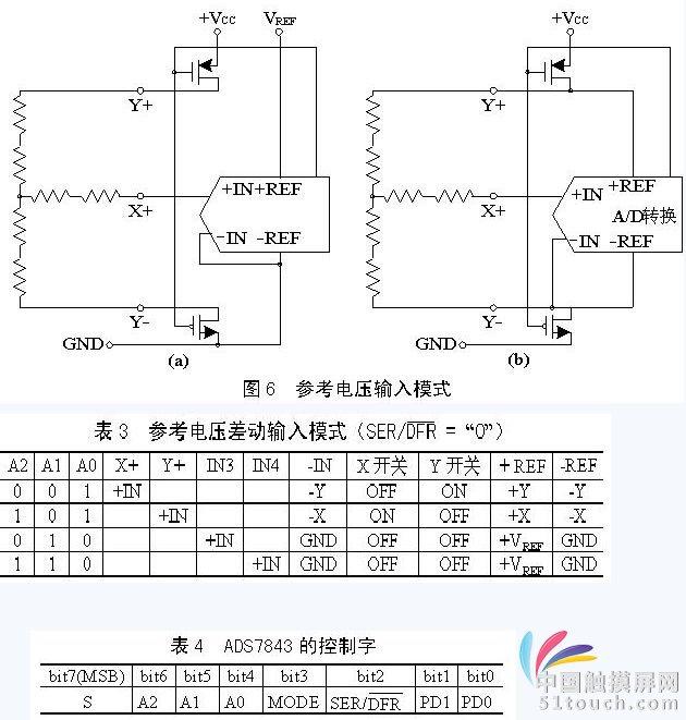 ads1110应用电路