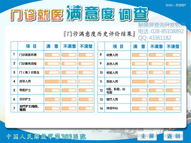 医院满意度调查乐虎国际官网登录系统软件